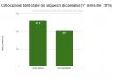 collocazione_territoriale_dei_sequestri_di_cannabis_i_2015_a.png