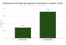 4_collocazione_territoriale_dei_sequestri_di_cannabis_ii_2018.png