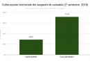 collocazione_territoriale_dei_sequestri_di_cannabis_2deg_semestre_2018