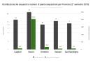 distribuzione_dei_sequestri_e_numero_di_piante_sequestrate_per_provincia_2deg_semestre_2018