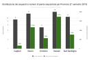 distribuzione_dei_sequestri_e_numero_di_piante_sequestrate_per_provincia_2deg_semestre_2019