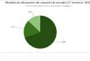 modalita_di_coltivazione_dei_sequestri_di_cannabis_2deg_semestre_2019